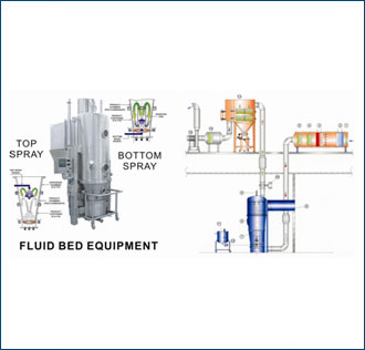 Fluid Bed Processor /Granulation- Diagram